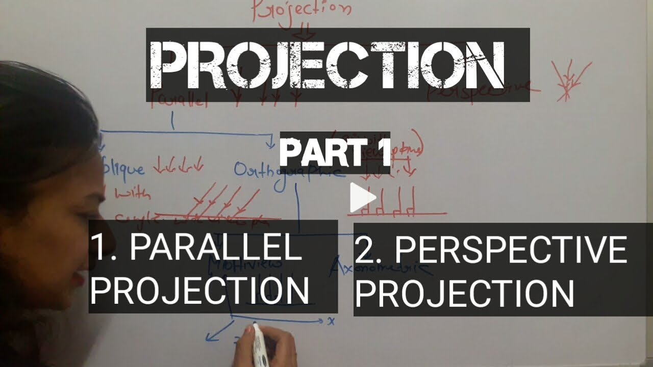 12 Projection in computer graphics | parallel projection and perspective  projection