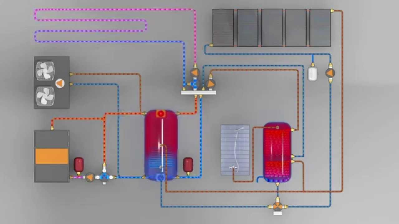 Hydraulikanimation Zum Funktionsprinzip Einer Solarbayer