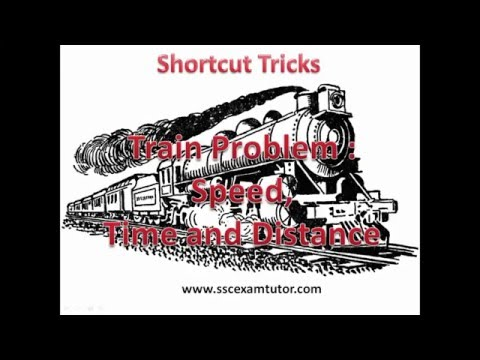 Shortcut Tricks on Trains ( Speed, Distance & Time) - Hindi
