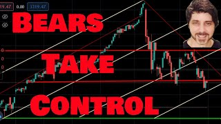 Stock Market Crash Resumes? Trading S&P 500 Technical Analysis Forecast. SPY, SPX, QQQ, Gold Sept 21