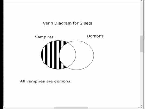 Venn Diagrams And Categorical Statements YouTube