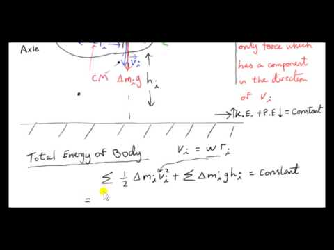 Rigid Body Rotation -  Energy Conservation for Gravity