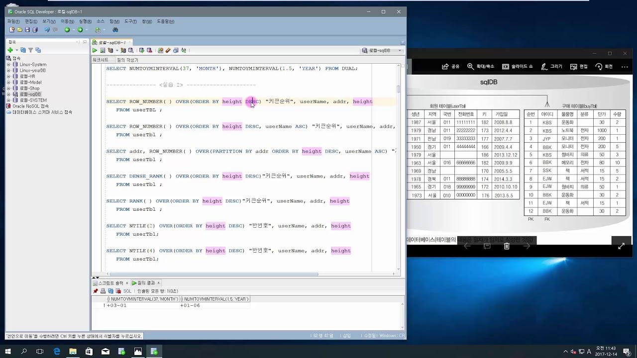 이것이 오라클이다 - 07장 2교시 : [Oracle] 내장함수, 순위/분석 함수, 피벗, CLOB/BLOB