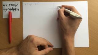 М11 (5.1-5.9) Функция корня n-й степени. Графики.