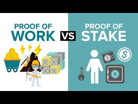 Proof of Work vs Proof of Stake - Clearly Explained