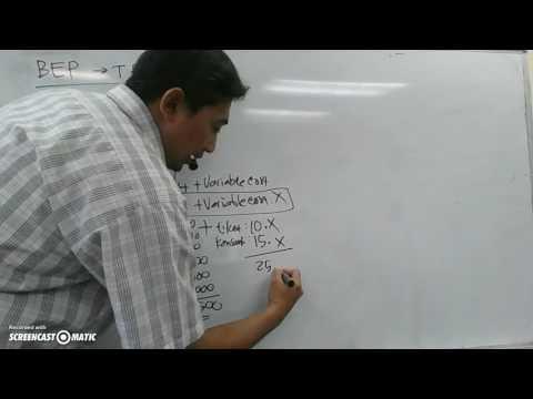 Menghitung BEP (Break Even Point) Manual - Titik Pulang Pokok Kasus-1.