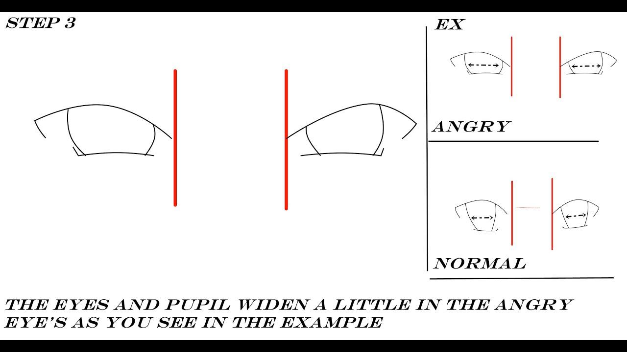 How To Draw Angry Anime Eyes Anime Manga Style Youtube