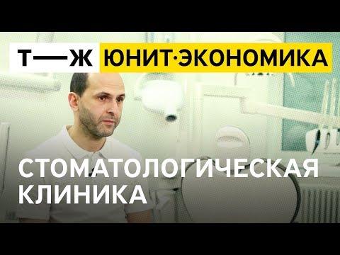 Юнит-экономика: стоматология
