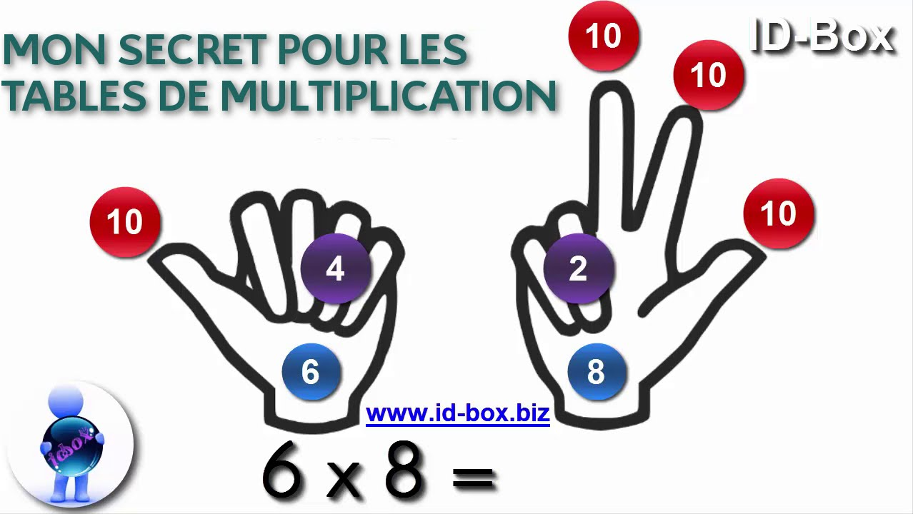 Astuce math connaitre ses tables de multiplication sans for Les multiplications
