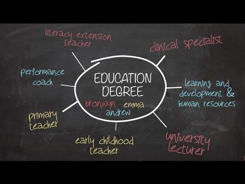 Beyond the Classroom | RMIT University