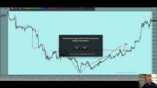 ✔ Watch Vsa Лекция №1 | Торговля С Умными Деньгами | Forex | Фондовая Биржа | Бинарные Опционы