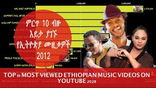 TOP 10 MOST VIEWED ETHIOPIAN MUSIC VIDEOS ON YOUTUBE  | ምርጥ 10 ብዙ እይታ ያገኙ የኢትዮጵያ ሙዚቃዎች 2012
