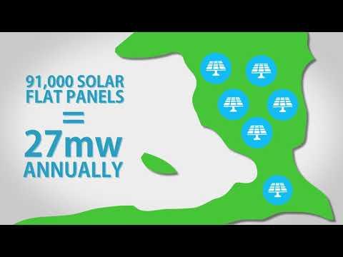 Haiti Solar Project - Creating Power and Work