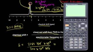 Chemical shift | Spectroscopy | Organic chemistry | Khan Academy