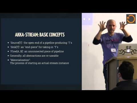 Akka HTTP — The What, Why and How