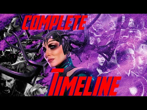 Marvel Cinematic Universe Chronological Timeline ✗ (v3.0)