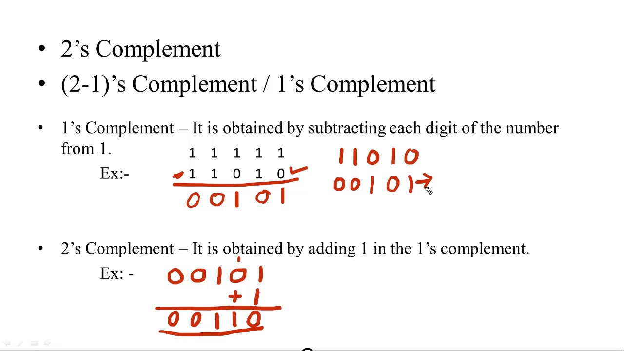 1S AND 2S COMPLEMENT EBOOK DOWNLOAD