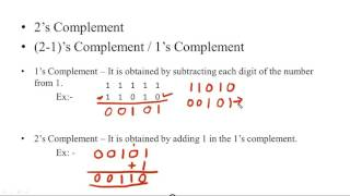 2's and 1's Complement (Hindi)