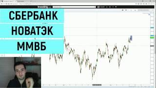 МОСБИРЖА. Технический анализ биржевых графиков.