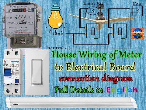 Wiring Diagram For House Electrical Wiring of Distribution Board