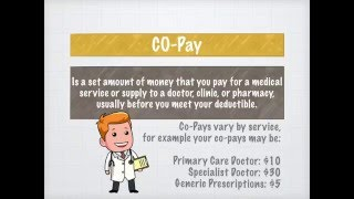 wotw what is the difference between co pay and co insurance