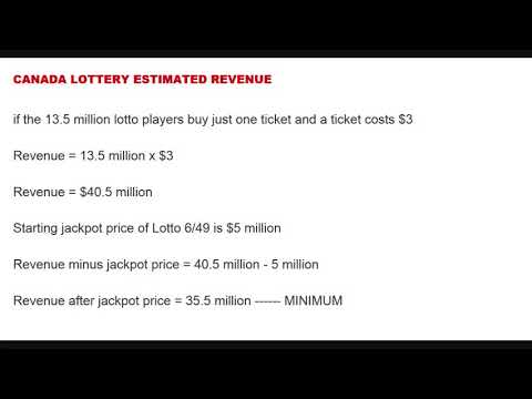 Canada Lottery Revenue $100 billion a year can provide $28,000/yr to EACH poor Canadian