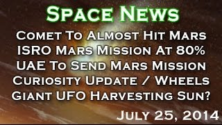 Comet To Almost Hit Mars In October 2014 & More - WUITS Space News