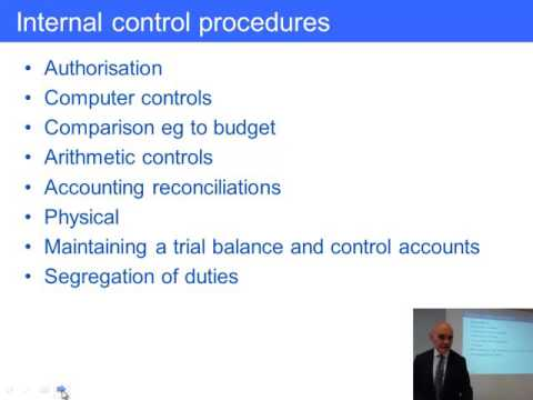 ACCA F1 Internal control and the implications of fraud