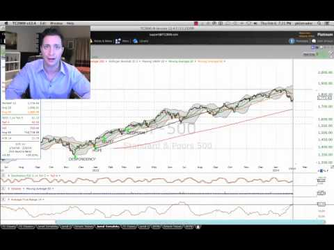 What is Volatility? - Tactics for Trading in High Volatility Markets