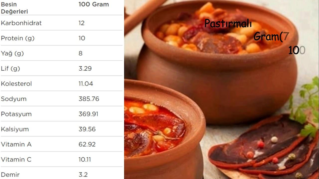 1 Kilo Muz Kaç Kaloridir