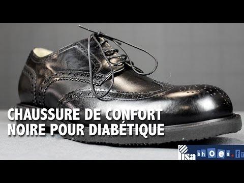 Les Pour Explique Tout Vous Chaussures DiabétiquesOn T3Kcul1JF5