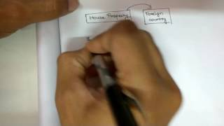 Income from House Property - Lecture 1