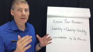 Know YOUR Numbers: Ketosis, Low Carbs & Calories