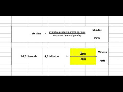 How to calculate takt time? (+ free excel sheet download) - YouTube - how to calculate time sheets
