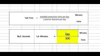 how to calculate takt time free excel sheet download