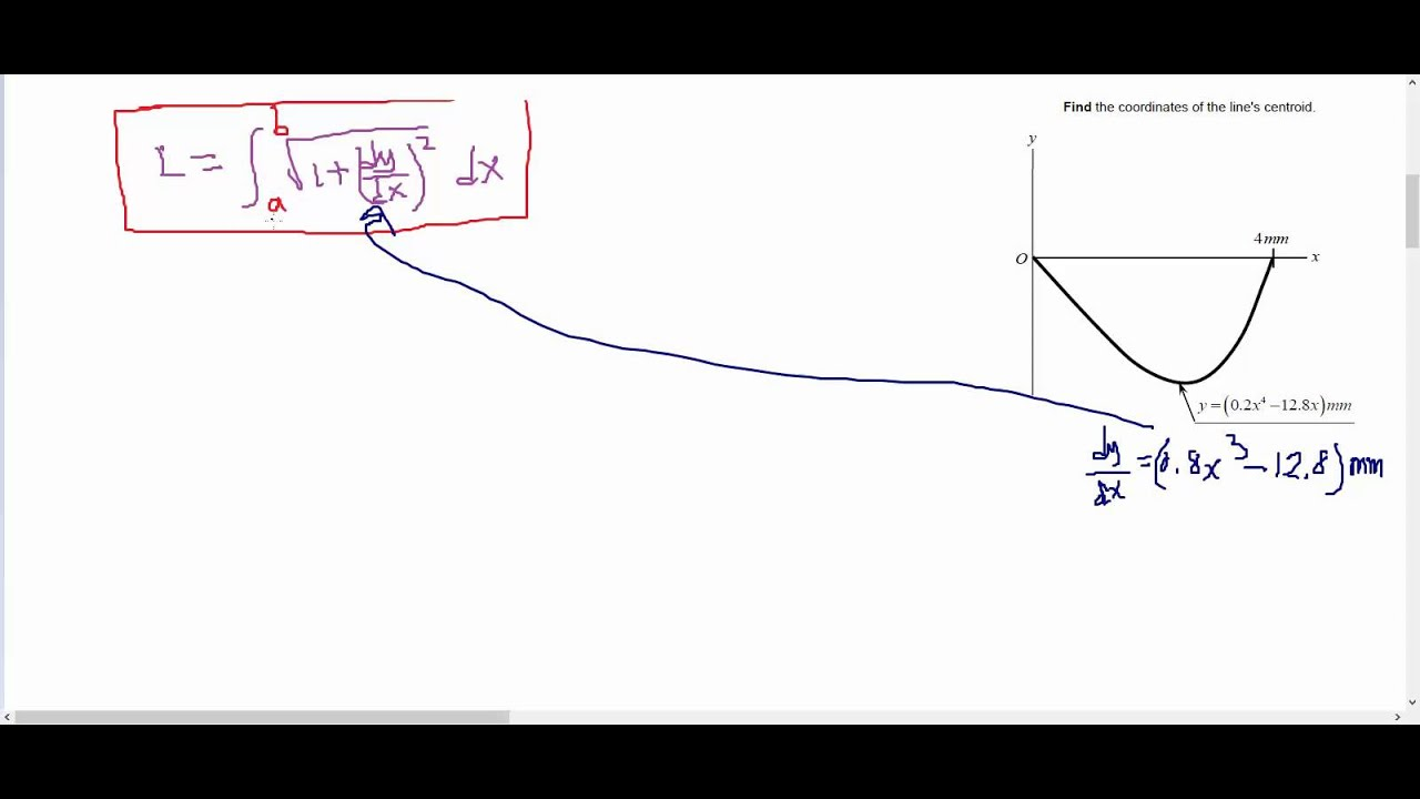 Statics 009 Centroid Of A Curved Line
