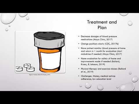 Tiffany Farmer Geriatric Syndrome Case Study Presentation NRSE 5013
