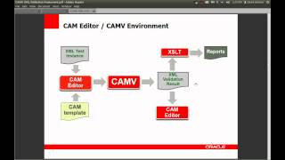 CAMV XML Rules Validation Engine Tutorial and Test Suite Development
