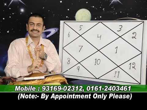 Untimely Death of Rajesh Joshi Astrologer Ludhiana