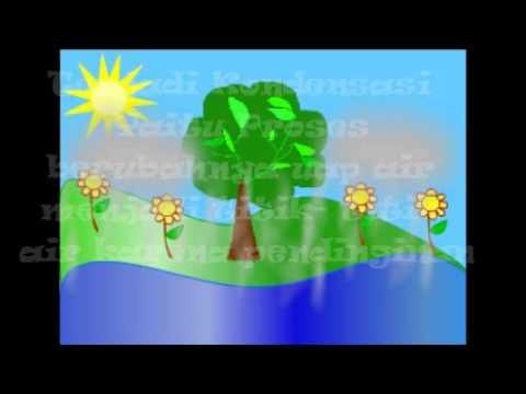 Animasi Siklus Terjadinya Hujan Youtube