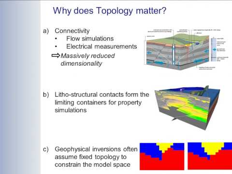 9- From 3D Geology to 3D Geophysics: What Next?- Mark Jessell, 2015