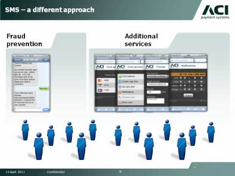 ACI Webinar: How Mobile Can Prevent Fraud Using SMS Alerts