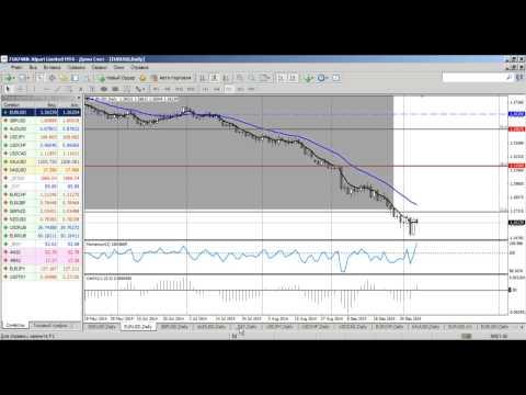 Среднесрочный анализ валютных курсов на Форекс 07.10.2014