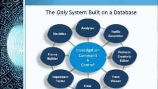 Investigator for Serial RapidIO Protocol Analyzer