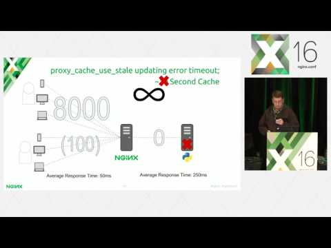 Mitigating the Thundering Herd Problem at PBS with NGINX