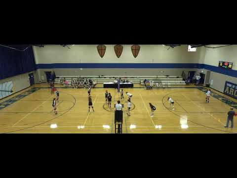 The Ambrose School vs. Vision Charter JV JV Womens' Volleyball