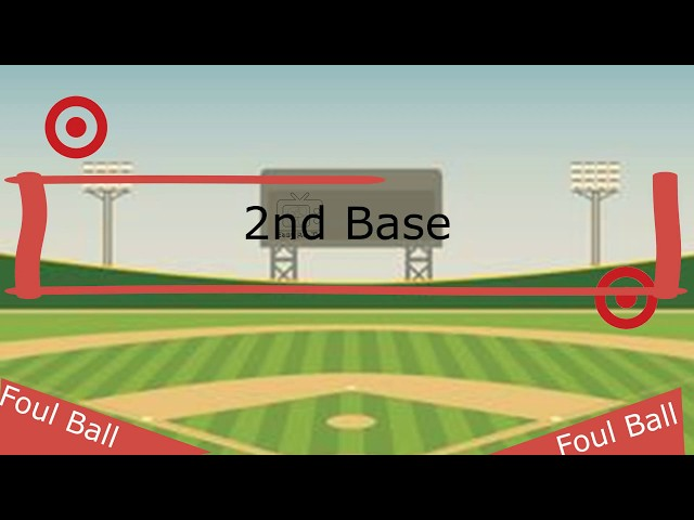 Easy PE Projector S1E1: Take Me to the Ballgame (Baseball Tee Striking Game)