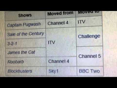 Channel 5 UK 1997