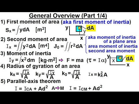 Mechanical Engineering: Ch 12: Moment of Inertia (1 of 97) General  Overview: 1/4