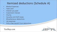 Itemized deductions (Schedule A)